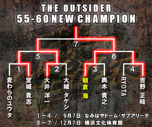 THE OUTSIDER 55-60初代王者決定&ランキング制定トーナメント図