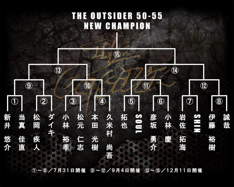 50-55_tournament_fig011.jpg
