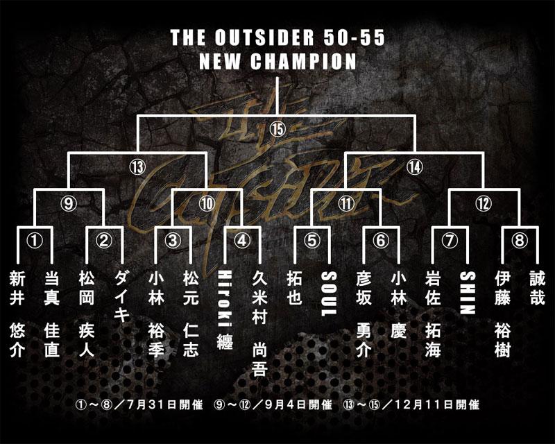 50-55_tournament_fig02.jpg