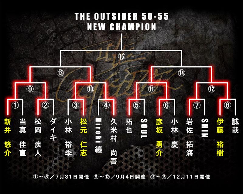 50-55_tournament_fig04.jpg